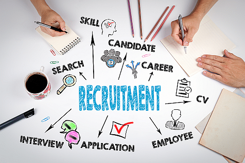 Top 5 Traits Hiring Managers want to See in Candidates